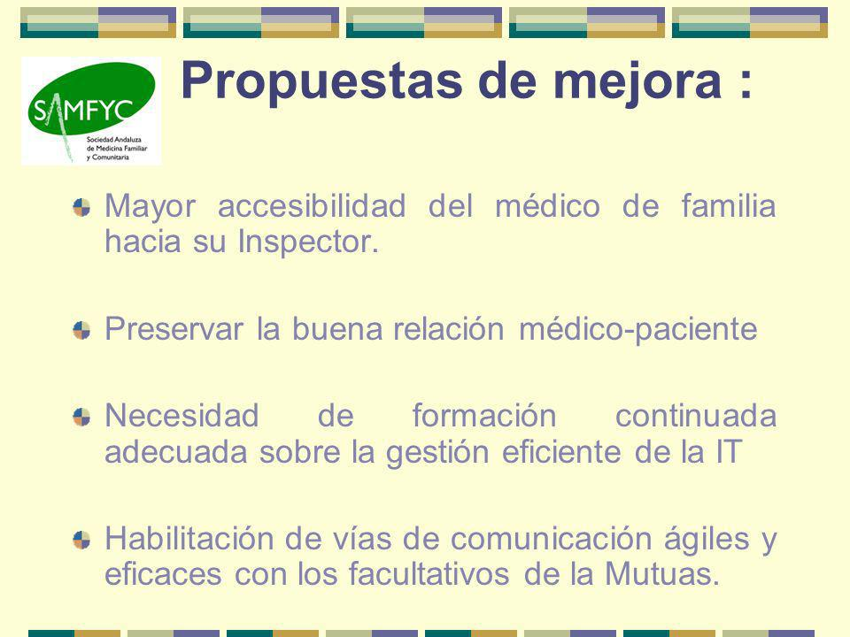 Propuestas de mejora : Mayor accesibilidad del médico de familia hacia su Inspector. Preservar la buena relación médico-paciente Necesidad de formació