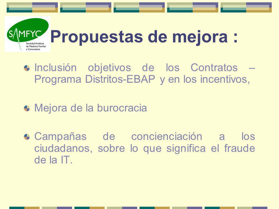 Propuestas de mejora : Inclusión objetivos de los Contratos – Programa Distritos-EBAP y en los incentivos, Mejora de la burocracia Campañas de concien