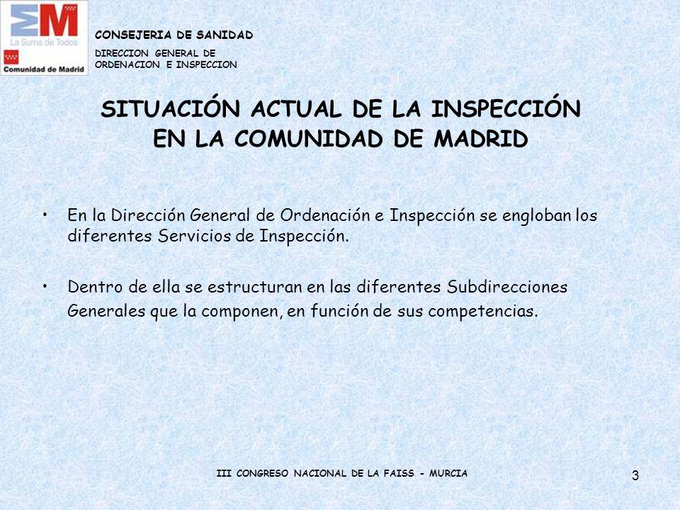4 SITUACIÓN ACTUAL DE LA INSPECCIÓN EN LA COMUNIDAD DE MADRID ESTRUCTURA Subdirección General de Ordenación.