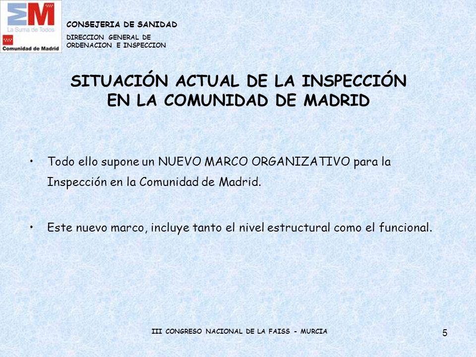 6 NUEVO MARCO ORGANIZATIVO DE LA INSPECCIÓN BENEFICIOS NUEVO MARCO Mayor Coordinación de los diferentes Servicios de Inspección al estar integrados en una sola Dirección General.
