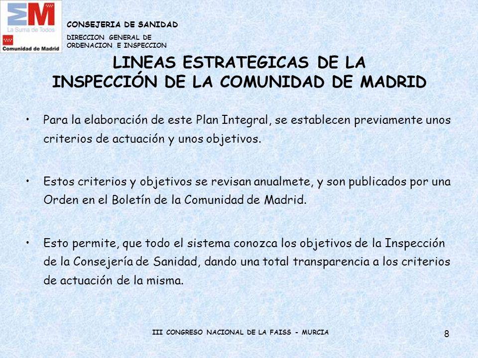 9 LINEAS ESTRATEGICAS DE LA INSPECCIÓN DE LA COMUNIDAD DE MADRID Estos criterios y prioridades anuales de la Inspección se establecen en base a las siguientes premisas: –Sobre áreas de riesgo del sistema sanitario de la Comunidad.