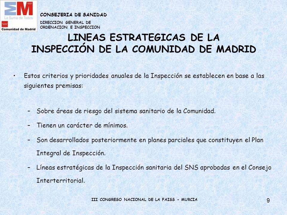 10 LINEAS ESTRATEGICAS DE LA INSPECCIÓN DE LA COMUNIDAD DE MADRID Los principios que rigen estos Planes Parciales son: –Salvaguarda de los derechos de los ciudadanos.