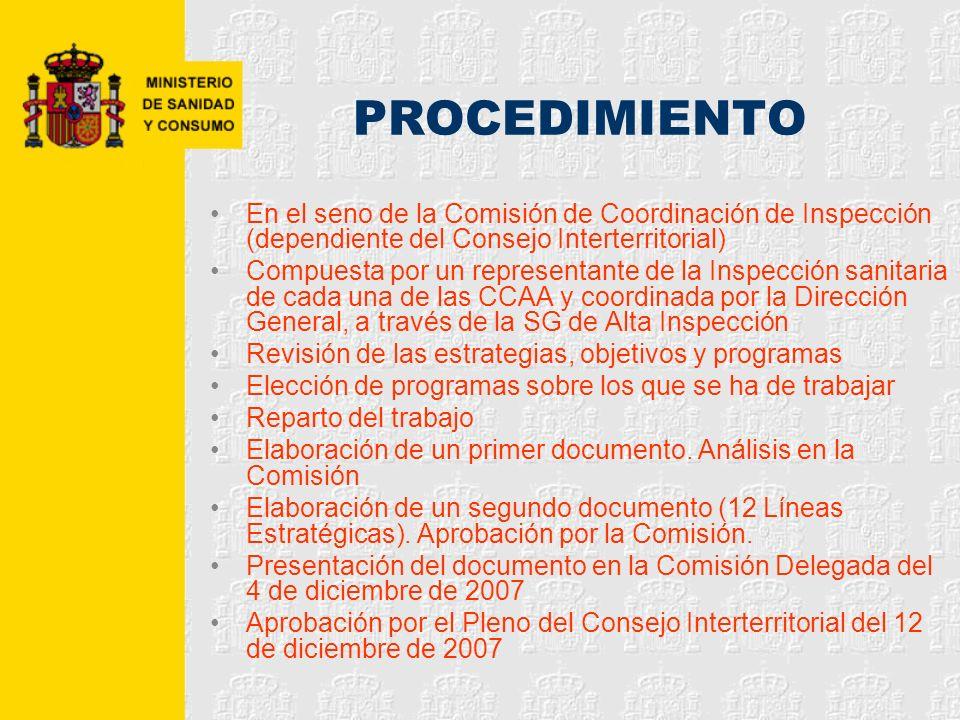PROCEDIMIENTO En el seno de la Comisión de Coordinación de Inspección (dependiente del Consejo Interterritorial) Compuesta por un representante de la