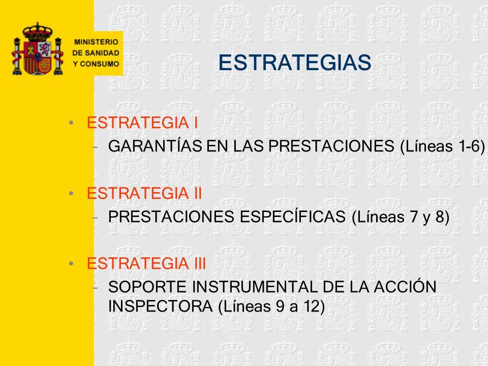 ESTRATEGIAS ESTRATEGIA I –GARANTÍAS EN LAS PRESTACIONES (Líneas 1-6) ESTRATEGIA II –PRESTACIONES ESPECÍFICAS (Líneas 7 y 8) ESTRATEGIA III –SOPORTE IN