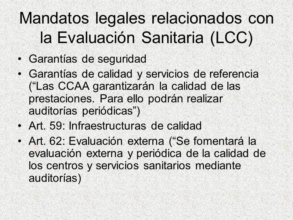 Mandatos legales relacionados con la Evaluación Sanitaria (LCC) Garantías de seguridad Garantías de calidad y servicios de referencia (Las CCAA garant