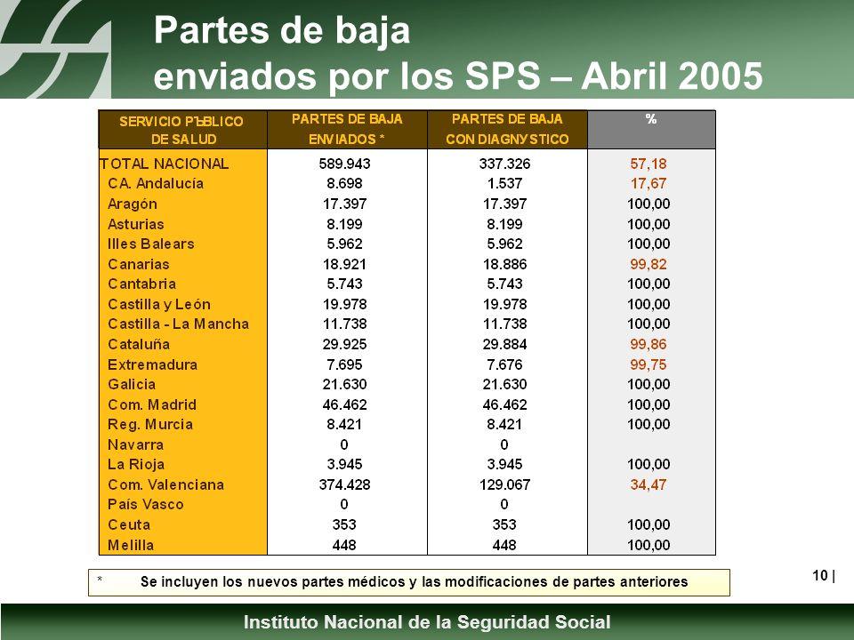 Instituto Nacional de la Seguridad Social Partes de baja enviados por los SPS – Abril 2005 10 | *Se incluyen los nuevos partes médicos y las modificaciones de partes anteriores