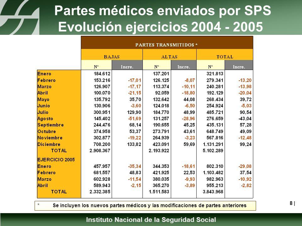 Instituto Nacional de la Seguridad Social Partes médicos enviados por SPS Evolución ejercicios 2004 - 2005 8 | *Se incluyen los nuevos partes médicos y las modificaciones de partes anteriores