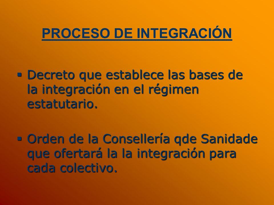 PROCESO DE INTEGRACIÓN Decreto que establece las bases de la integración en el régimen estatutario. Decreto que establece las bases de la integración