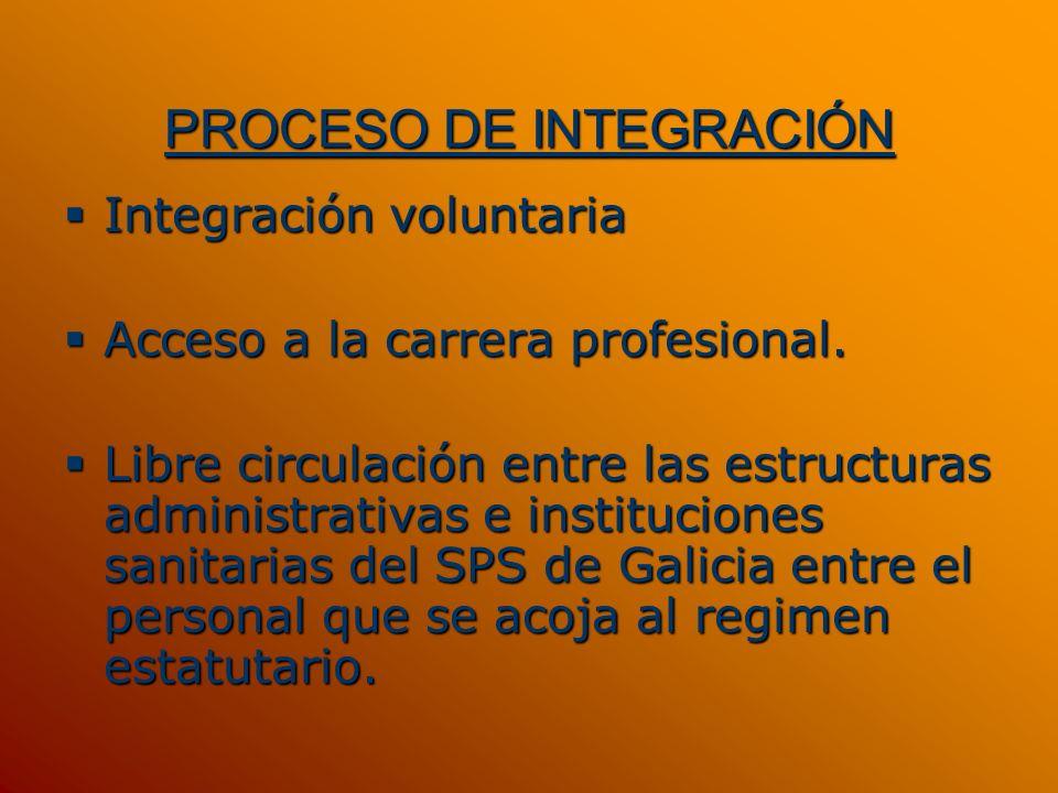PROCESO DE INTEGRACIÓN Integración voluntaria Integración voluntaria Acceso a la carrera profesional. Acceso a la carrera profesional. Libre circulaci
