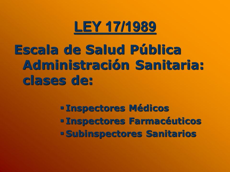 LEY 17/1989 Escala de Salud Pública Administración Sanitaria: clases de: Inspectores Médicos Inspectores Médicos Inspectores Farmacéuticos Inspectores
