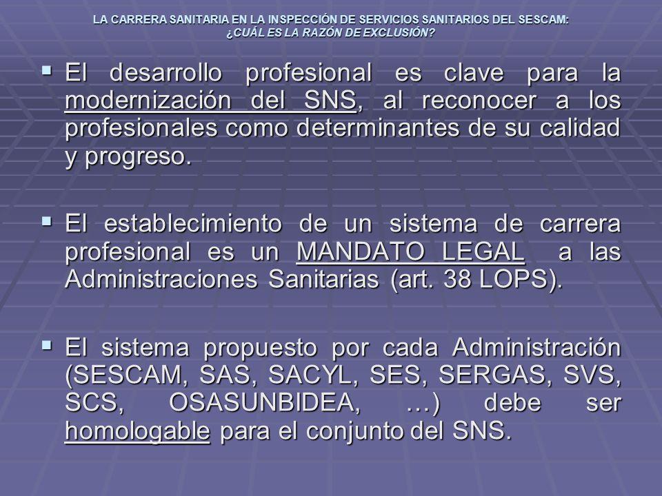 LA CARRERA SANITARIA EN LA INSPECCIÓN DE SERVICIOS SANITARIOS DEL SESCAM: ¿CUÁL ES LA RAZÓN DE EXCLUSIÓN? El desarrollo profesional es clave para la m