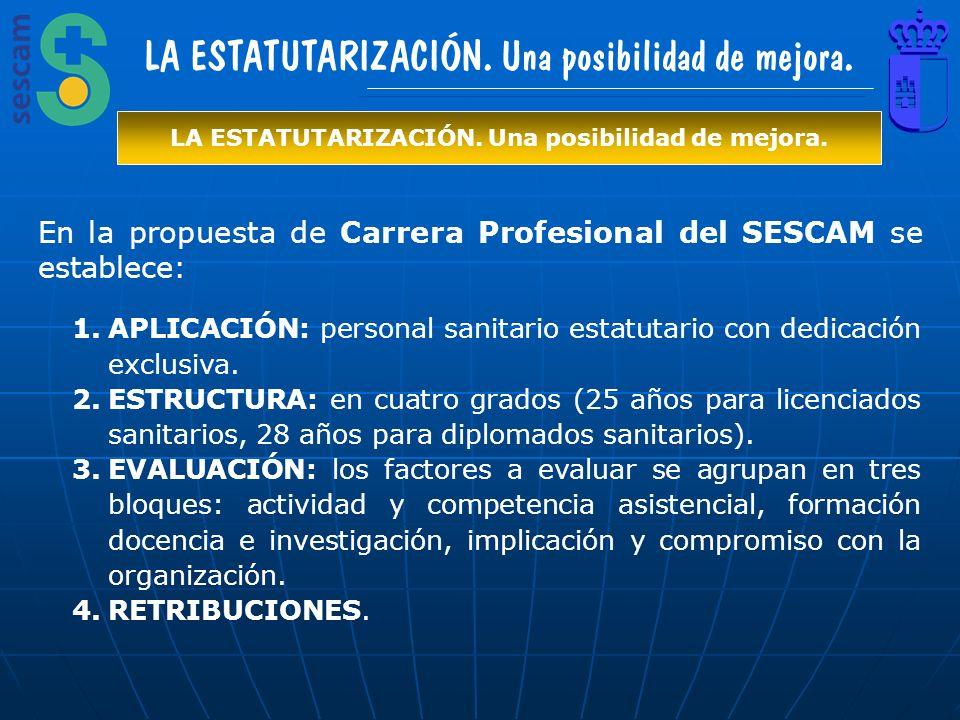 LA ESTATUTARIZACIÓN. Una posibilidad de mejora. En la propuesta de Carrera Profesional del SESCAM se establece: 1.APLICACIÓN: personal sanitario estat