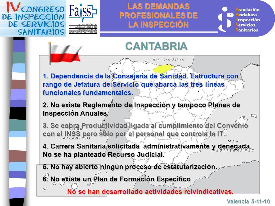 LAS DEMANDAS PROFESIONALES DE LA INSPECCIÓN Valencia 5-11-10 CANTABRIA 1.