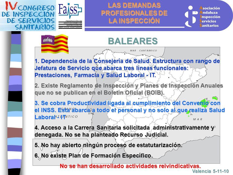 LAS DEMANDAS PROFESIONALES DE LA INSPECCIÓN Valencia 5-11-10 BALEARES 1.