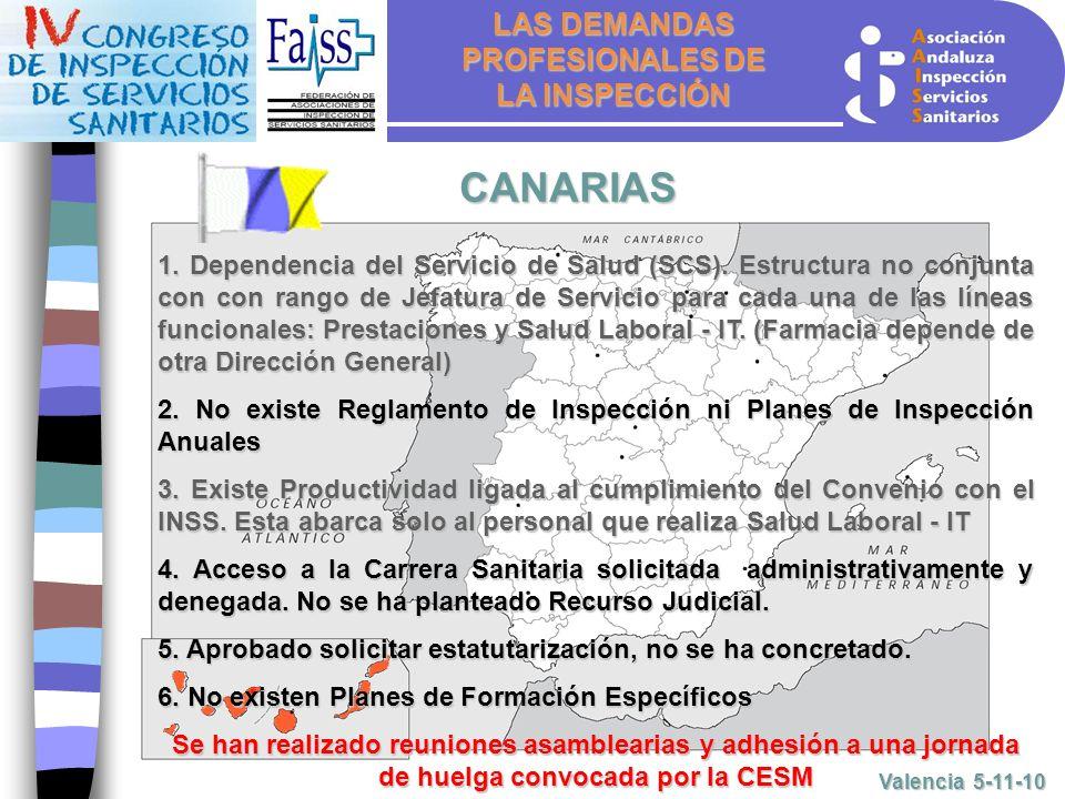 LAS DEMANDAS PROFESIONALES DE LA INSPECCIÓN Valencia 5-11-10 CANARIAS 1.