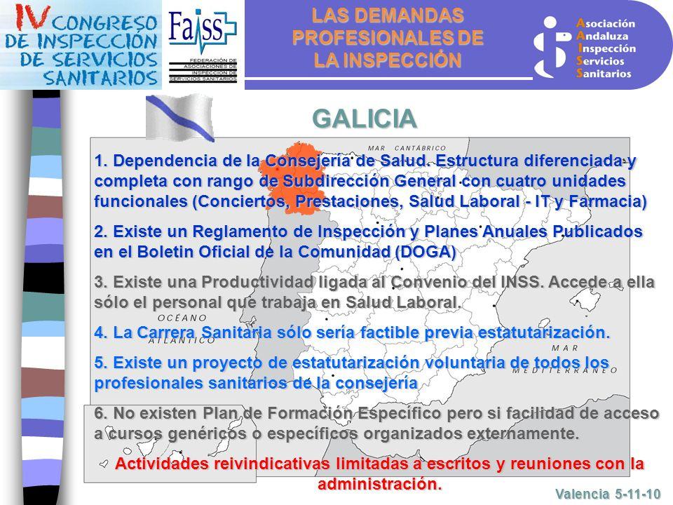 LAS DEMANDAS PROFESIONALES DE LA INSPECCIÓN Valencia 5-11-10 GALICIA 1.