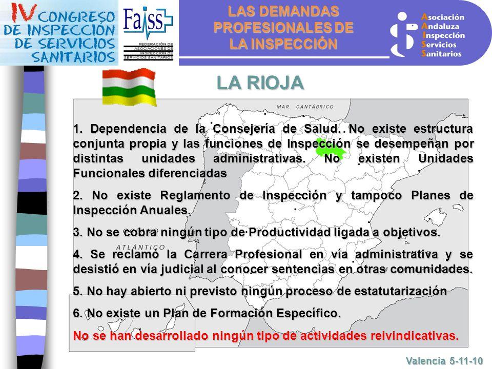 LAS DEMANDAS PROFESIONALES DE LA INSPECCIÓN Valencia 5-11-10 LA RIOJA 1.