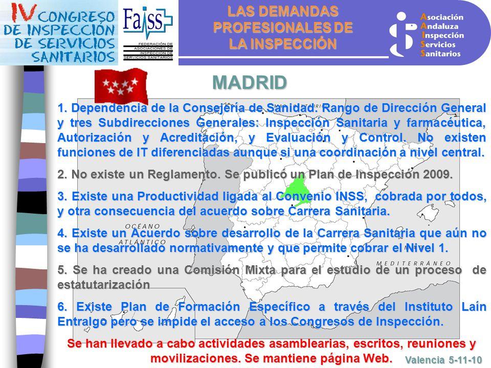 LAS DEMANDAS PROFESIONALES DE LA INSPECCIÓN Valencia 5-11-10 MADRID 1.