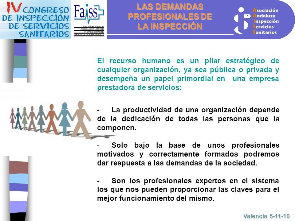 LAS DEMANDAS PROFESIONALES DE LA INSPECCIÓN Valencia 5-11-10 -La productividad de una organización depende de la dedicación de todas las personas que la componen.
