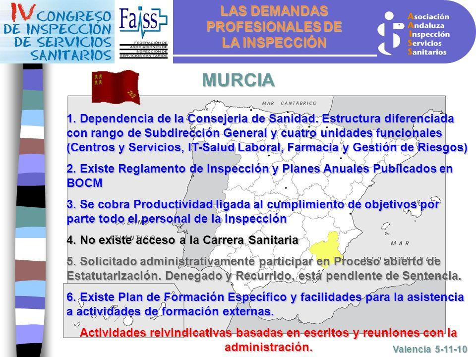 LAS DEMANDAS PROFESIONALES DE LA INSPECCIÓN Valencia 5-11-10 MURCIA 1.