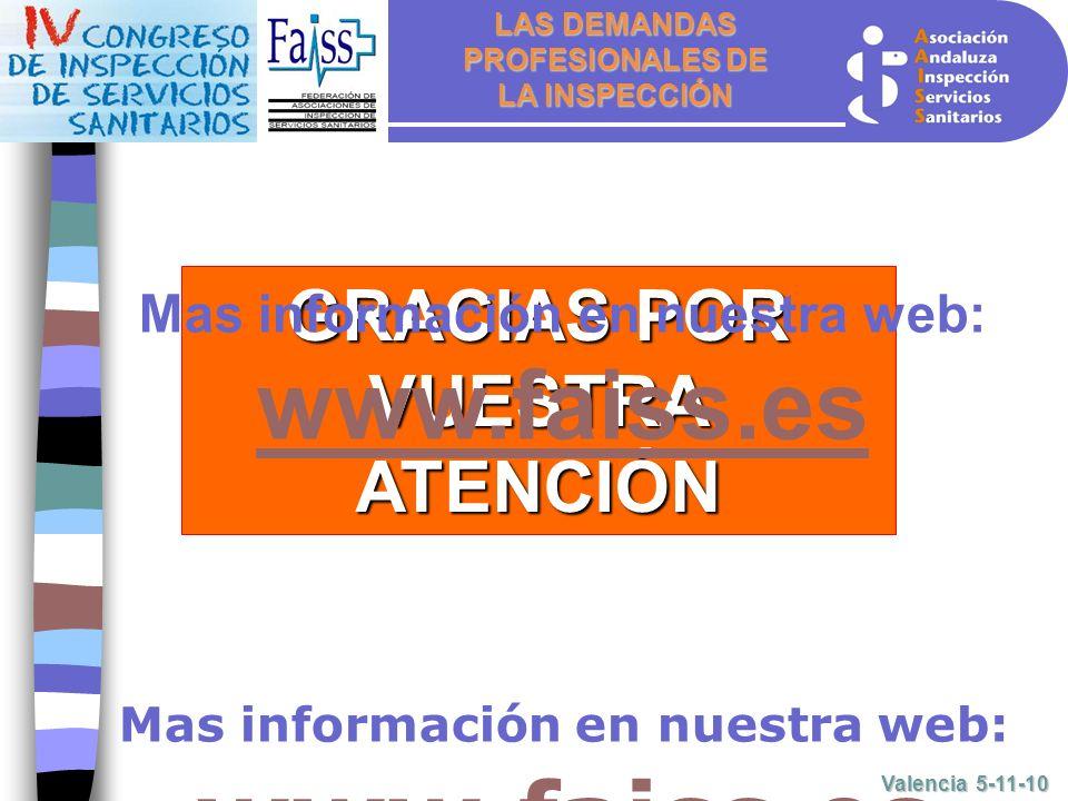 LAS DEMANDAS PROFESIONALES DE LA INSPECCIÓN Valencia 5-11-10 GRACIAS POR VUESTRA ATENCIÓN Mas información en nuestra web: www.faiss.es www.faiss.es Mas información en nuestra web: www.faiss.es www.faiss.es Mas información en nuestra web: www.faiss.es www.faiss.es Mas información en nuestra web: www.aaiss.com