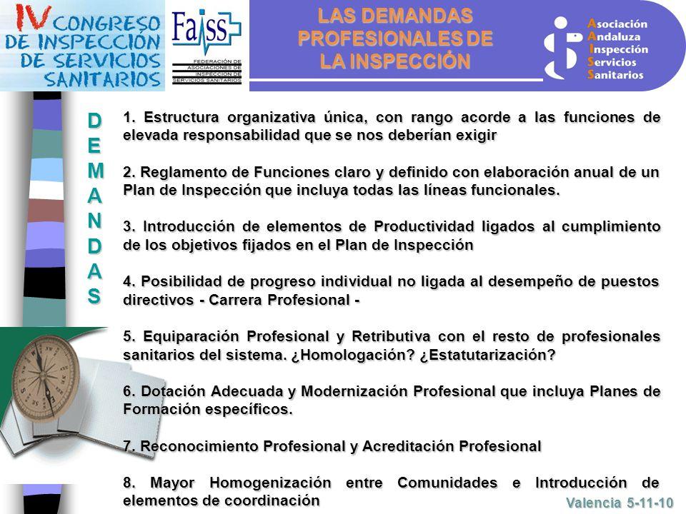 LAS DEMANDAS PROFESIONALES DE LA INSPECCIÓN Valencia 5-11-10 DEMANDASDEMANDASDEMANDASDEMANDAS 1.