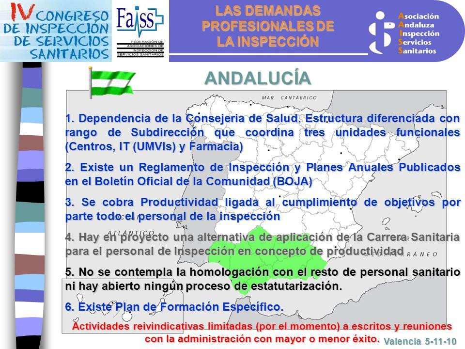 LAS DEMANDAS PROFESIONALES DE LA INSPECCIÓN Valencia 5-11-10 1.