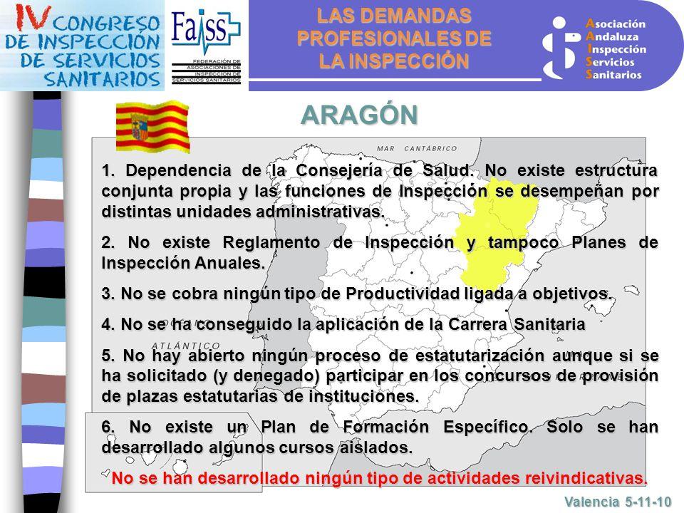 LAS DEMANDAS PROFESIONALES DE LA INSPECCIÓN Valencia 5-11-10 ARAGÓN 1.