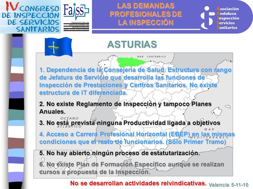 LAS DEMANDAS PROFESIONALES DE LA INSPECCIÓN Valencia 5-11-10 ASTURIAS 1.