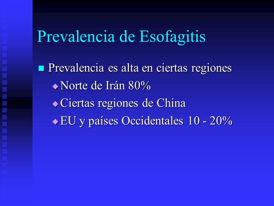 Prevalencia de Esofagitis Prevalencia es alta en ciertas regiones Prevalencia es alta en ciertas regiones Norte de Irán 80% Norte de Irán 80% Ciertas