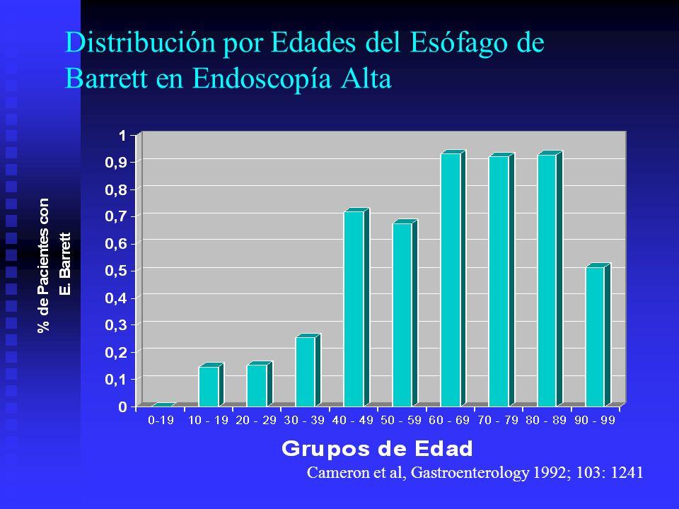 Distribución por Edades del Esófago de Barrett en Endoscopía Alta Cameron et al, Gastroenterology 1992; 103: 1241