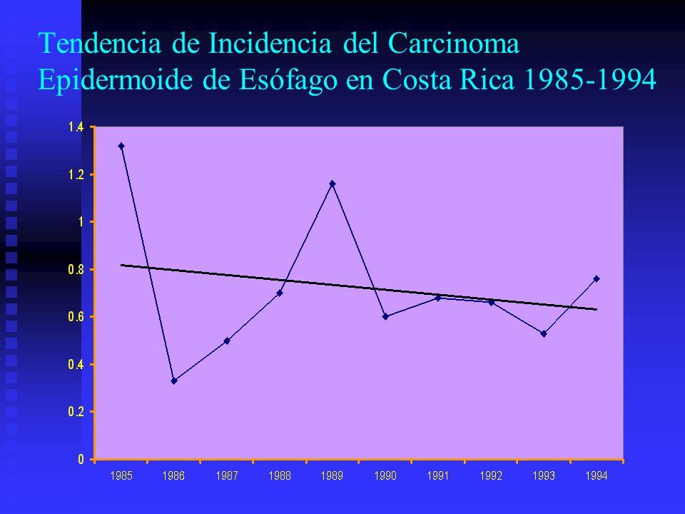 Tendencia de Incidencia del Carcinoma Epidermoide de Esófago en Costa Rica 1985-1994
