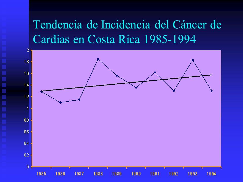 Tendencia de Incidencia del Cáncer de Cardias en Costa Rica 1985-1994