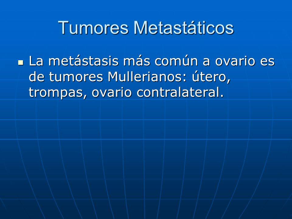 Tumores Metastáticos La metástasis más común a ovario es de tumores Mullerianos: útero, trompas, ovario contralateral. La metástasis más común a ovari