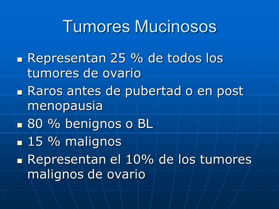 Tumores Mucinosos Representan 25 % de todos los tumores de ovario Representan 25 % de todos los tumores de ovario Raros antes de pubertad o en post me