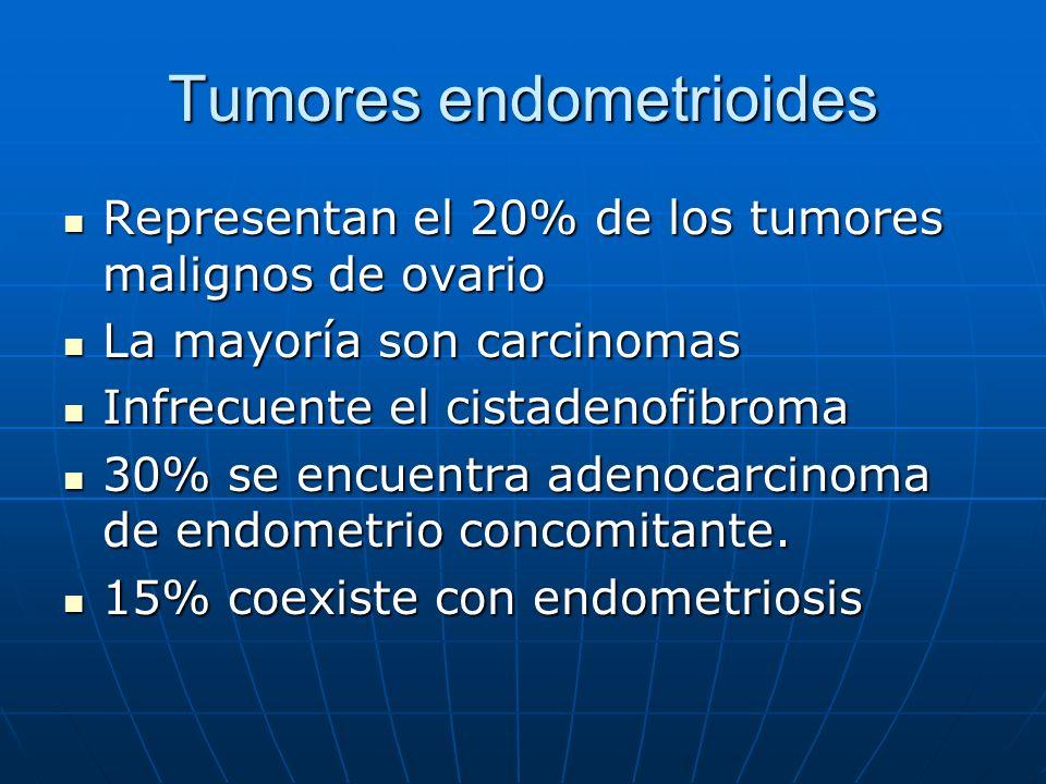 Tumores endometrioides Representan el 20% de los tumores malignos de ovario Representan el 20% de los tumores malignos de ovario La mayoría son carcin