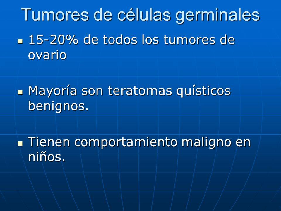 Tumores de células germinales 15-20% de todos los tumores de ovario 15-20% de todos los tumores de ovario Mayoría son teratomas quísticos benignos. Ma