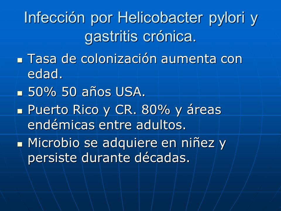 Infección por Helicobacter pylori y gastritis crónica. Tasa de colonización aumenta con edad. Tasa de colonización aumenta con edad. 50% 50 años USA.