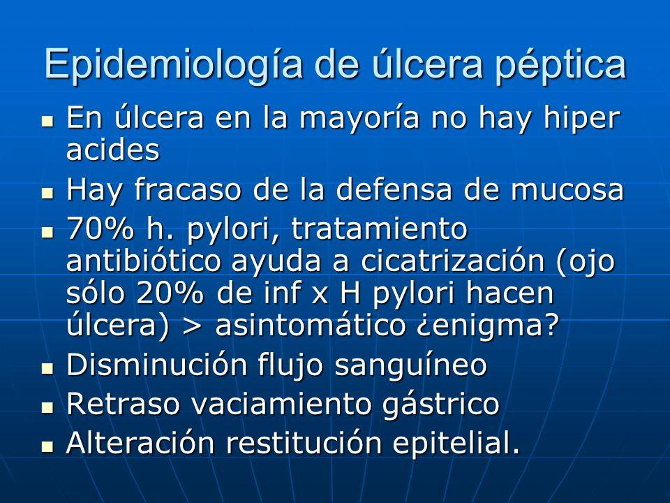 Epidemiología de úlcera péptica En úlcera en la mayoría no hay hiper acides En úlcera en la mayoría no hay hiper acides Hay fracaso de la defensa de m