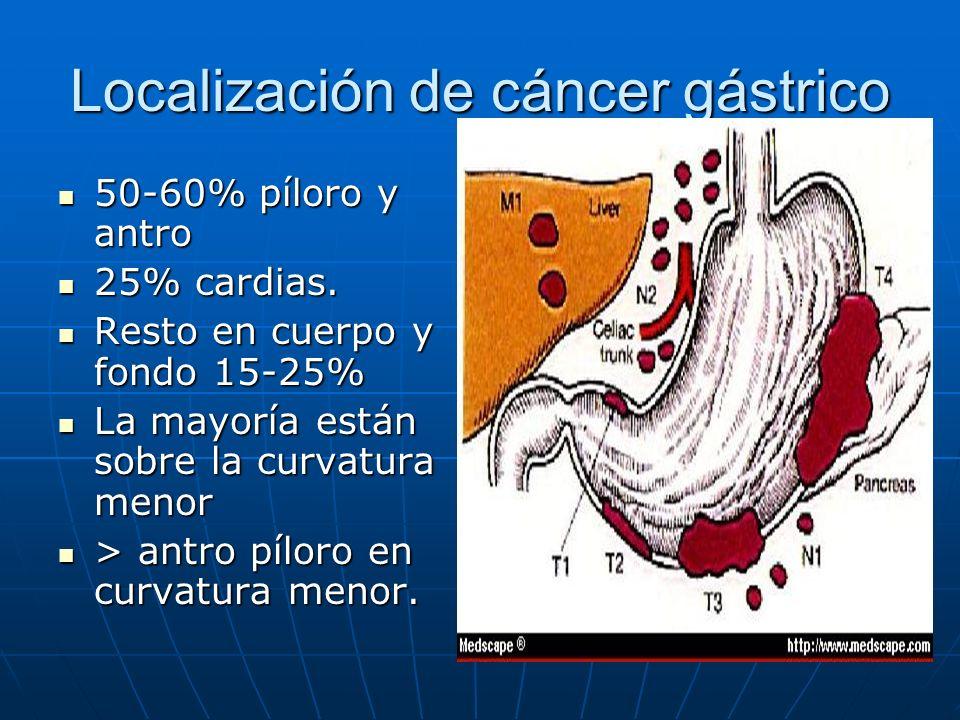 Localización de cáncer gástrico 50-60% píloro y antro 50-60% píloro y antro 25% cardias. 25% cardias. Resto en cuerpo y fondo 15-25% Resto en cuerpo y