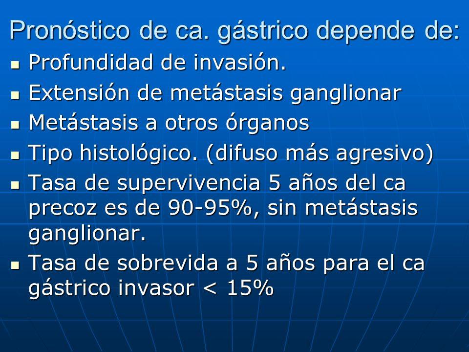 Pronóstico de ca. gástrico depende de: Profundidad de invasión. Profundidad de invasión. Extensión de metástasis ganglionar Extensión de metástasis ga