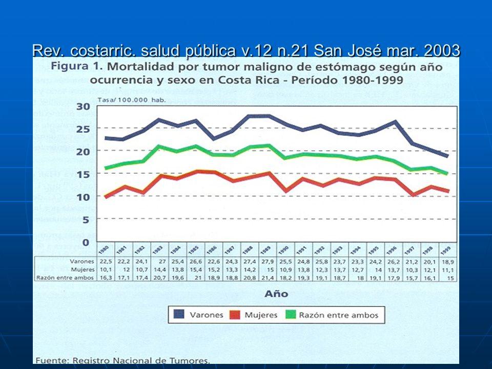 Rev. costarric. salud pública v.12 n.21 San José mar. 2003