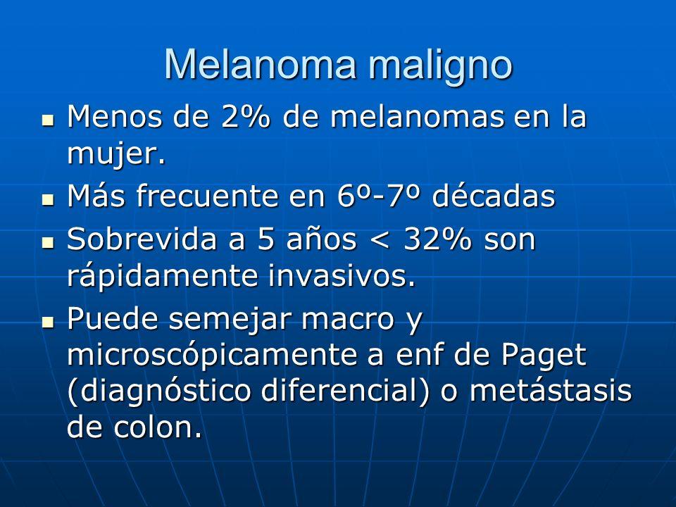 Melanoma maligno Menos de 2% de melanomas en la mujer. Menos de 2% de melanomas en la mujer. Más frecuente en 6º-7º décadas Más frecuente en 6º-7º déc