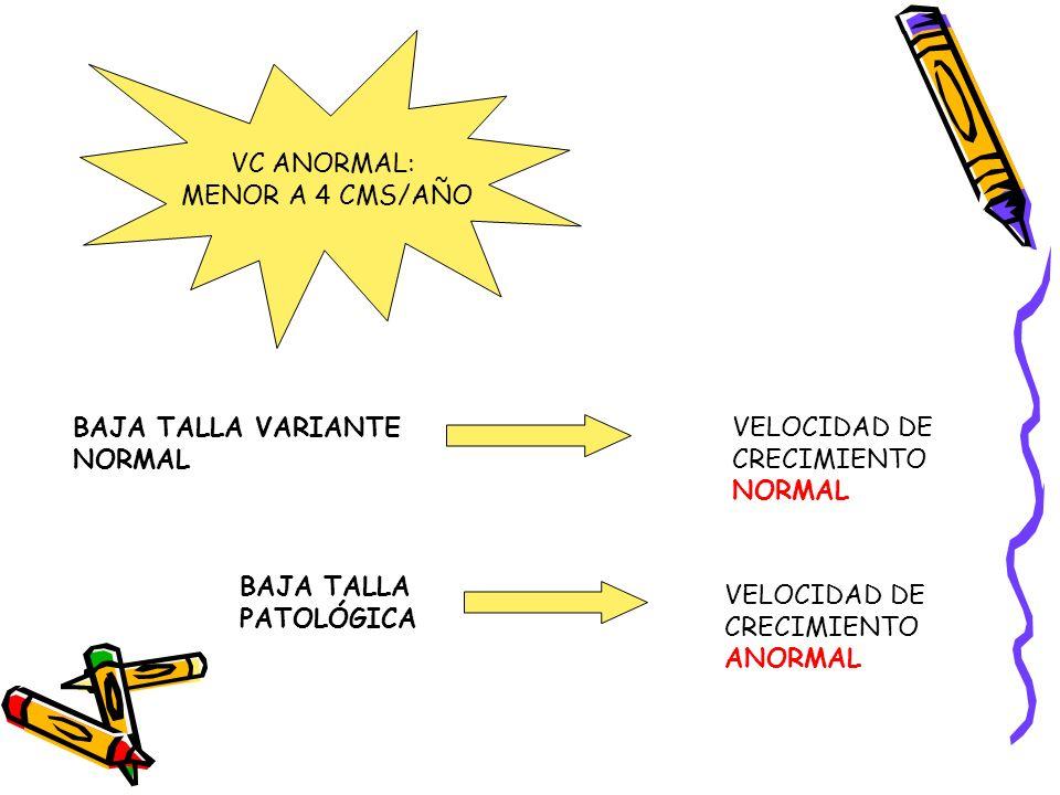 VC ANORMAL: MENOR A 4 CMS/AÑO BAJA TALLA VARIANTE NORMAL VELOCIDAD DE CRECIMIENTO NORMAL BAJA TALLA PATOLÓGICA VELOCIDAD DE CRECIMIENTO ANORMAL