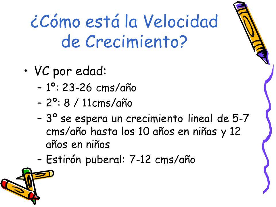 ¿Cómo está la Velocidad de Crecimiento? VC por edad: –1º: 23-26 cms/año –2º: 8 / 11cms/año –3º se espera un crecimiento lineal de 5-7 cms/año hasta lo