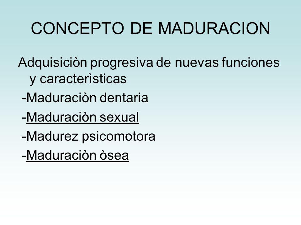 CONCEPTO DE MADURACION Adquisiciòn progresiva de nuevas funciones y caracterìsticas -Maduraciòn dentaria -Maduraciòn sexual -Madurez psicomotora -Madu