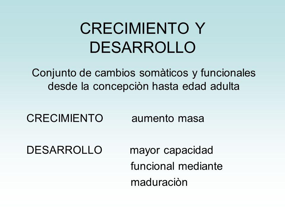 CRECIMIENTO Y DESARROLLO Conjunto de cambios somàticos y funcionales desde la concepciòn hasta edad adulta CRECIMIENTO aumento masa DESARROLLO mayor c