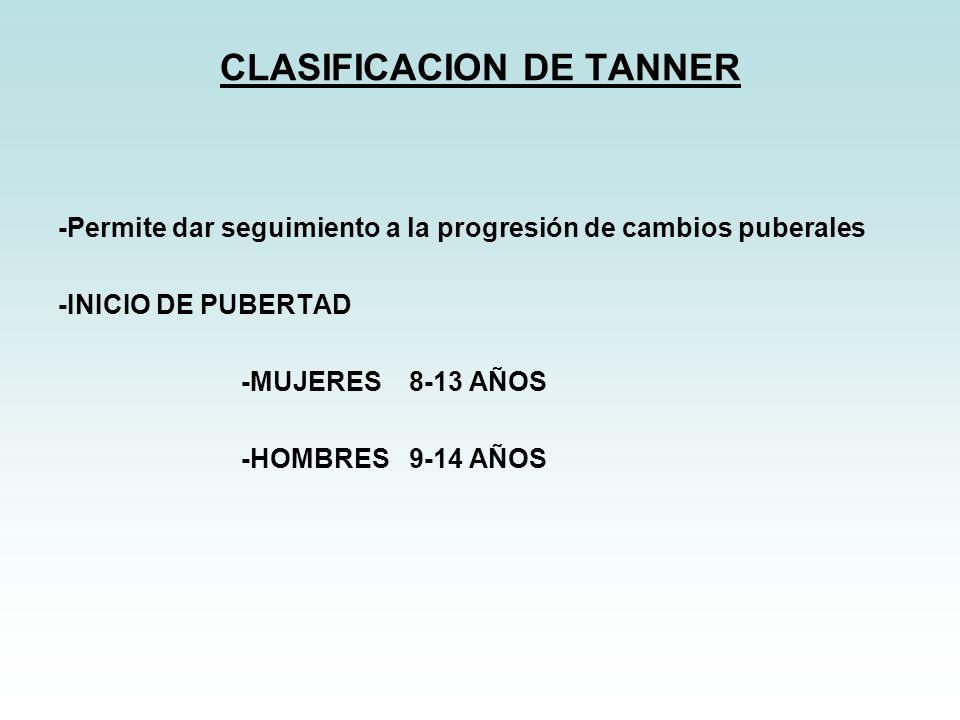 CLASIFICACION DE TANNER -Permite dar seguimiento a la progresión de cambios puberales -INICIO DE PUBERTAD -MUJERES 8-13 AÑOS -HOMBRES 9-14 AÑOS
