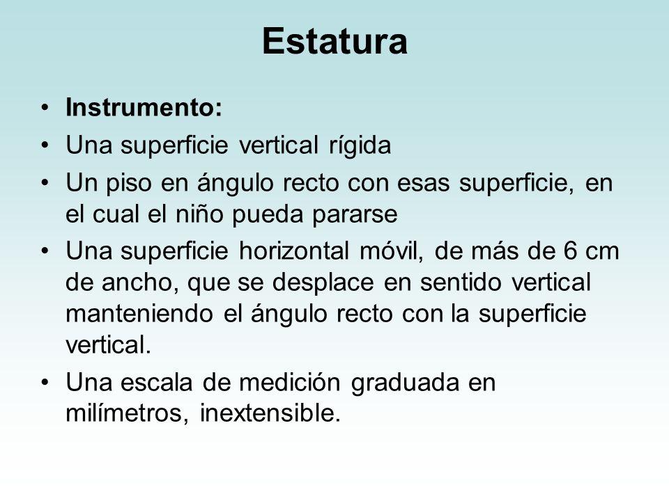 Estatura Instrumento: Una superficie vertical rígida Un piso en ángulo recto con esas superficie, en el cual el niño pueda pararse Una superficie hori