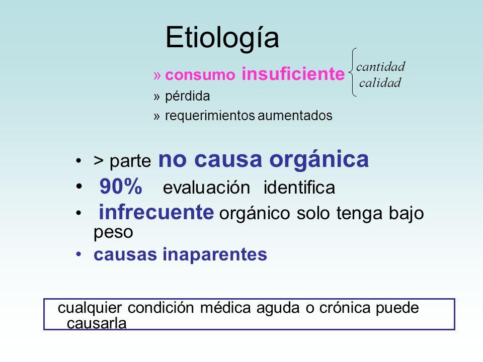 Etiología »consumo insuficiente »pérdida »requerimientos aumentados cantidad calidad cualquier condición médica aguda o crónica puede causarla > parte